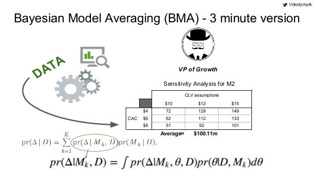 bayesian model averaging tutorial